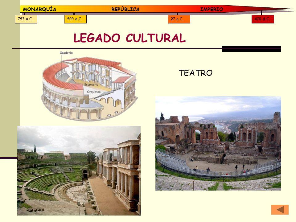 476 d.C.27 a.C.509 a.C.753 a.C. MONARQUÍAREPÚBLICA IMPERIO LEGADO CULTURAL TEATRO