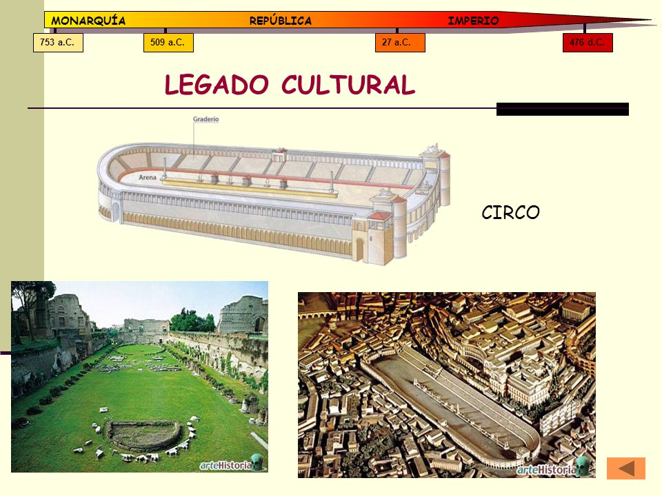 476 d.C.27 a.C.509 a.C.753 a.C. MONARQUÍAREPÚBLICA IMPERIO LEGADO CULTURAL CIRCO