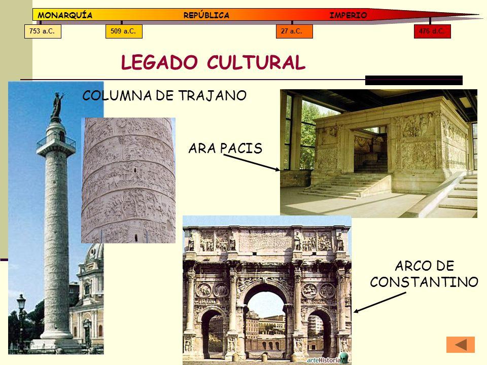 476 d.C.27 a.C.509 a.C.753 a.C. MONARQUÍAREPÚBLICA IMPERIO LEGADO CULTURAL COLUMNA DE TRAJANO ARCO DE CONSTANTINO ARA PACIS