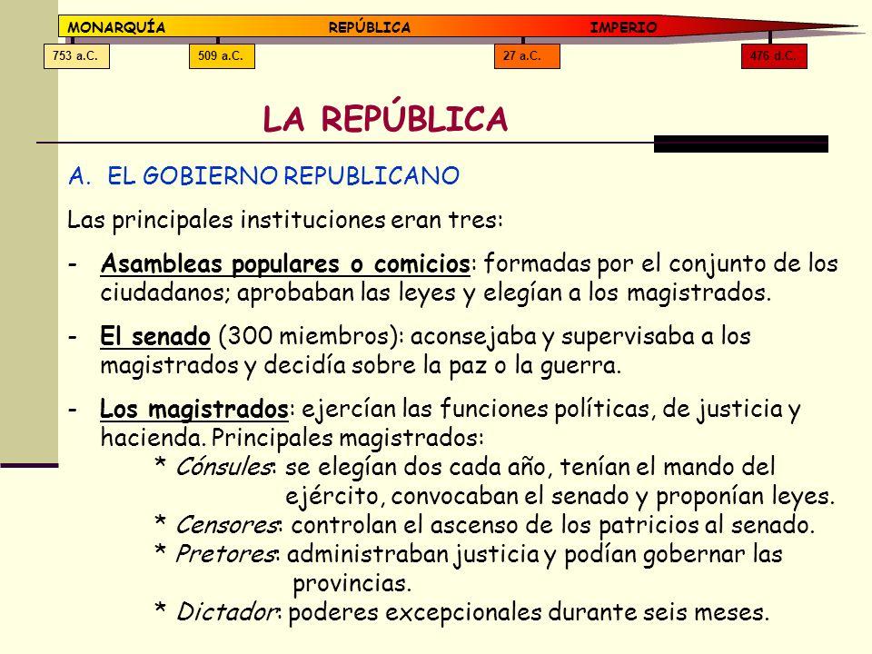 476 d.C.27 a.C.509 a.C.753 a.C. MONARQUÍAREPÚBLICA IMPERIO LA REPÚBLICA A. EL GOBIERNO REPUBLICANO Las principales instituciones eran tres: -Asambleas