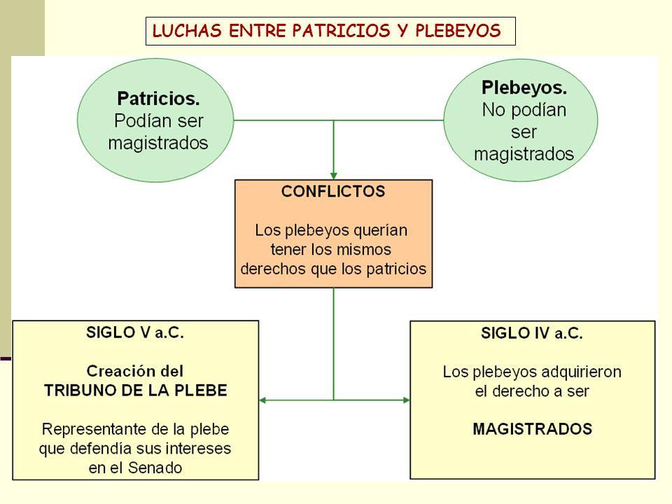 LUCHAS ENTRE PATRICIOS Y PLEBEYOS