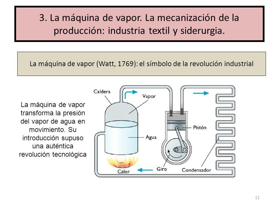 11 La máquina de vapor transforma la presión del vapor de agua en movimiento. Su introducción supuso una auténtica revolución tecnológica 3. La máquin