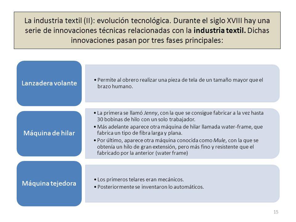 La industria textil (II): evolución tecnológica. Durante el siglo XVIII hay una serie de innovaciones técnicas relacionadas con la industria textil. D