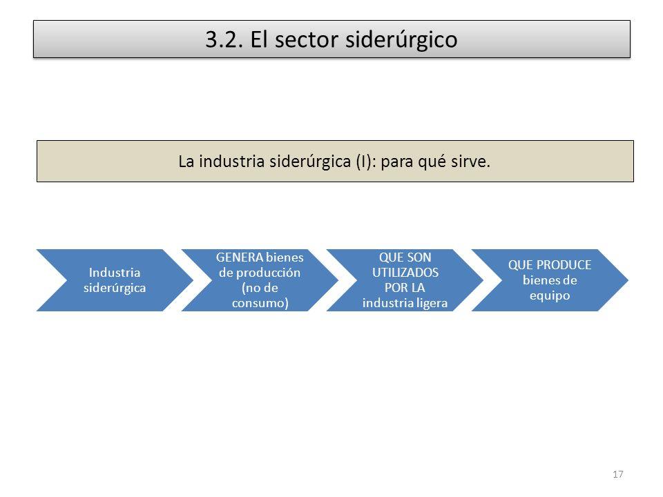 Industria siderúrgica GENERA bienes de producción (no de consumo) QUE SON UTILIZADOS POR LA industria ligera QUE PRODUCE bienes de equipo 3.2. El sect