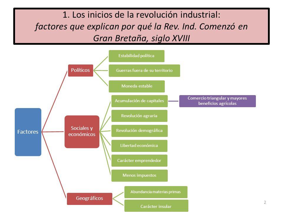 1. Los inicios de la revolución industrial: factores que explican por qué la Rev. Ind. Comenzó en Gran Bretaña, siglo XVIII Factores Políticos Estabil