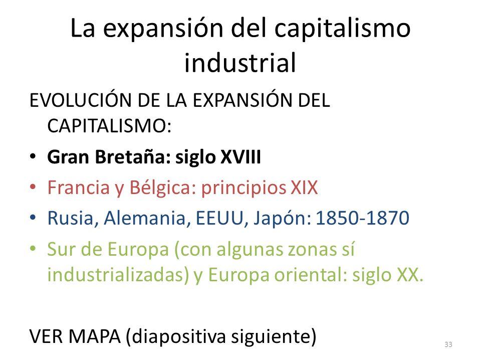 La expansión del capitalismo industrial EVOLUCIÓN DE LA EXPANSIÓN DEL CAPITALISMO: Gran Bretaña: siglo XVIII Francia y Bélgica: principios XIX Rusia,