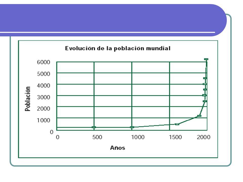 E L TAMAÑO DE LAS CIUDADES CHILENAS Se pueden clasificar en: Pequeñas: hasta 20.000 habitantes Medianas: 20.000 a 100.000 habitantes Grandes: sobre 100.000 habitantes La ciudad de Santiago puede ser calificada de Metrópoli.