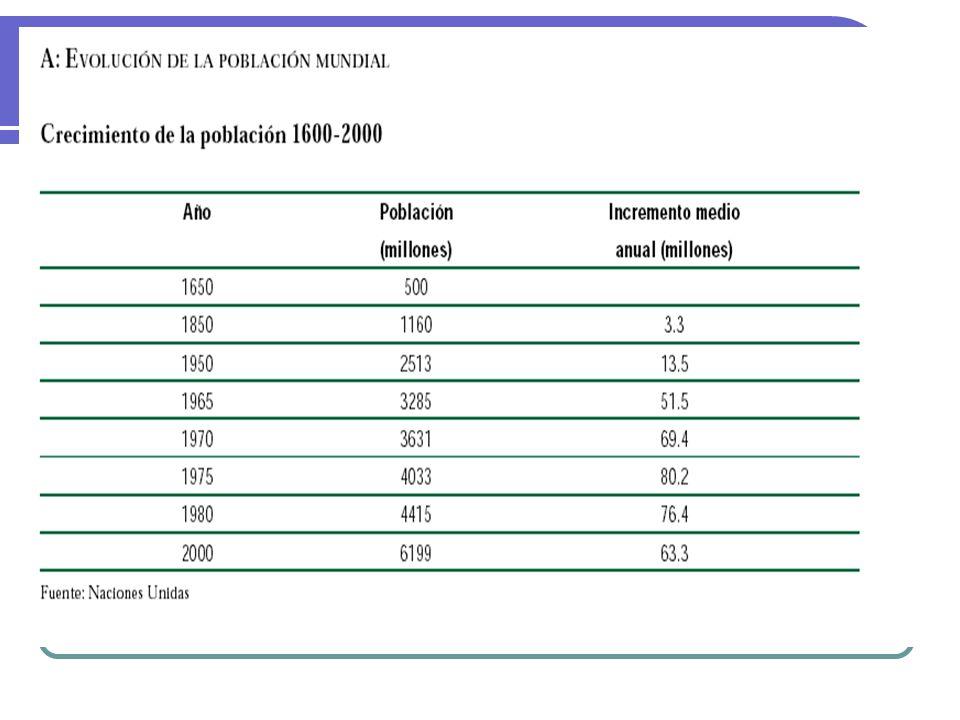 La contaminación ambiental La contaminación atmosférica La contaminación acústica y la acumulación de desechos sólidos (basura).