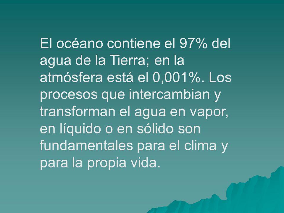 El océano contiene el 97% del agua de la Tierra; en la atmósfera está el 0,001%. Los procesos que intercambian y transforman el agua en vapor, en líqu