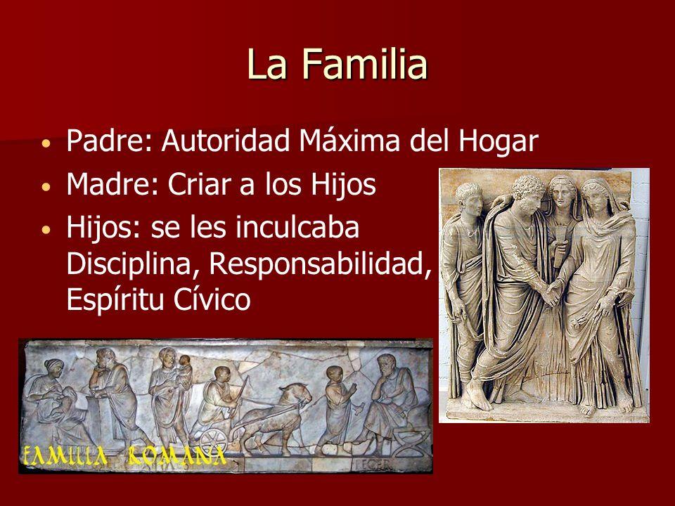 La Familia Padre: Autoridad Máxima del Hogar Madre: Criar a los Hijos Hijos: se les inculcaba Disciplina, Responsabilidad, Espíritu Cívico
