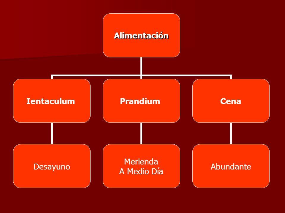 Alimentación Ientaculum Desayuno Prandium Merienda A Medio Día Cena Abundante
