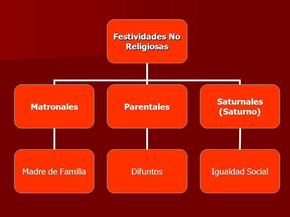 Festividades No Religiosas Matronales Madre de Familia Parentales Difuntos Saturnales (Saturno) Igualdad Social
