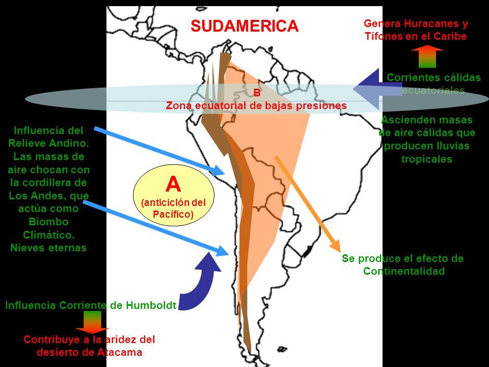 SUDAMERICA A (anticiclón del Pacífico) Influencia del Relieve Andino. Las masas de aire chocan con la cordillera de Los Andes, que actúa como Biombo C