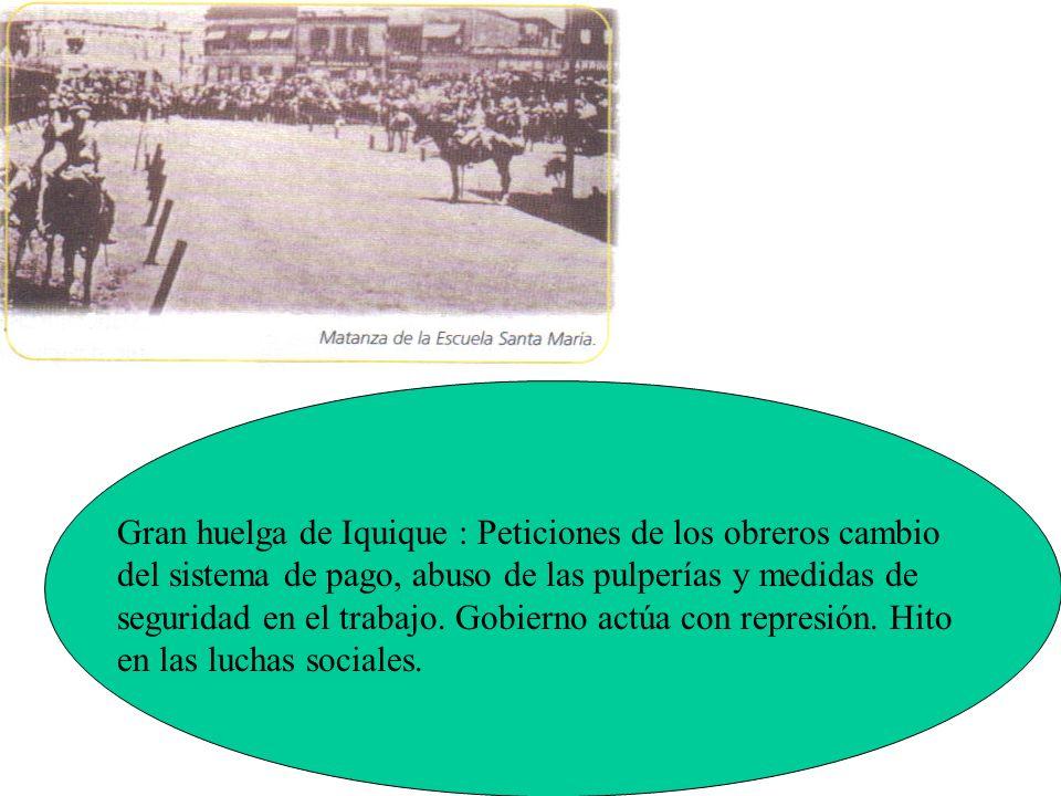 LEYES SOCIALES DEL GOBIERNO DE JUAN LUIS SANFUENTES Ley de la Silla ( 1906) Ley de accidentes del trabajo (1916) Ley sobre servicios de salas cunas ( 1915) Ley sobre descanso dominical ( 1917 ) Retiro y previsión social del personal de FFCC.