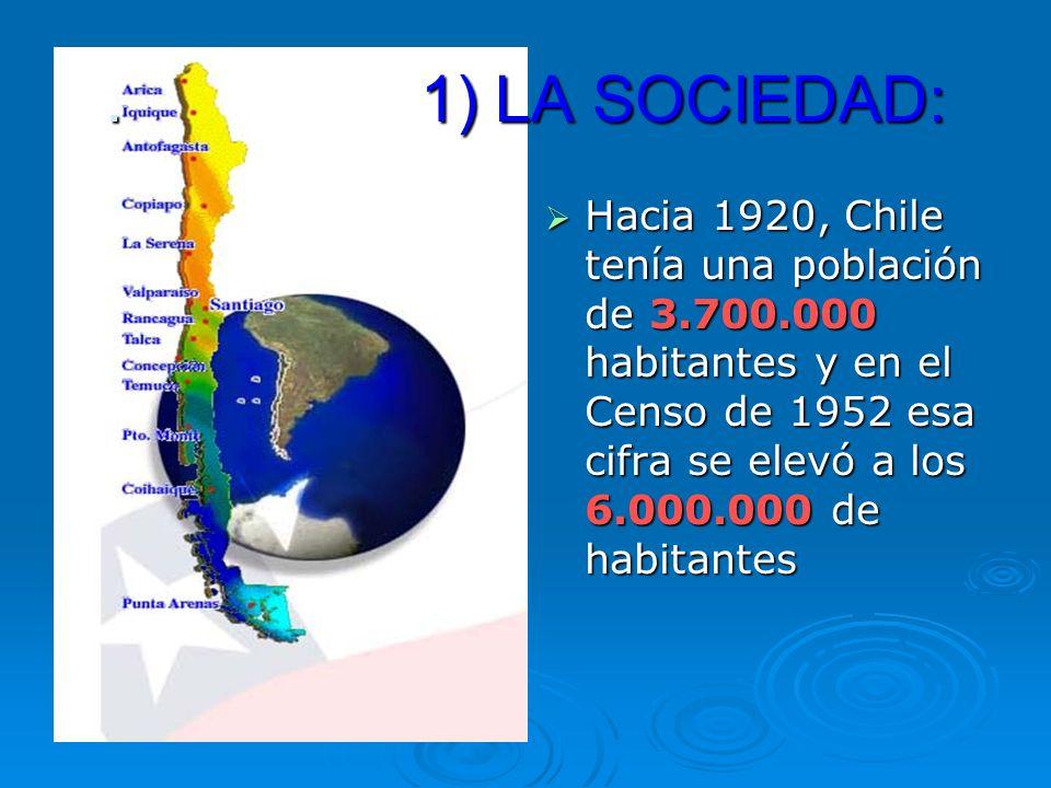 .1) LA SOCIEDAD: Hacia 1920, Chile tenía una población de 3.700.000 habitantes y en el Censo de 1952 esa cifra se elevó a los 6.000.000 de habitantes