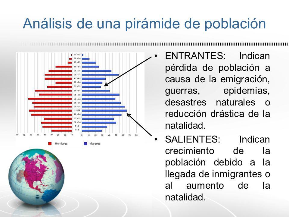 Análisis de una pirámide de población ENTRANTES: Indican pérdida de población a causa de la emigración, guerras, epidemias, desastres naturales o redu