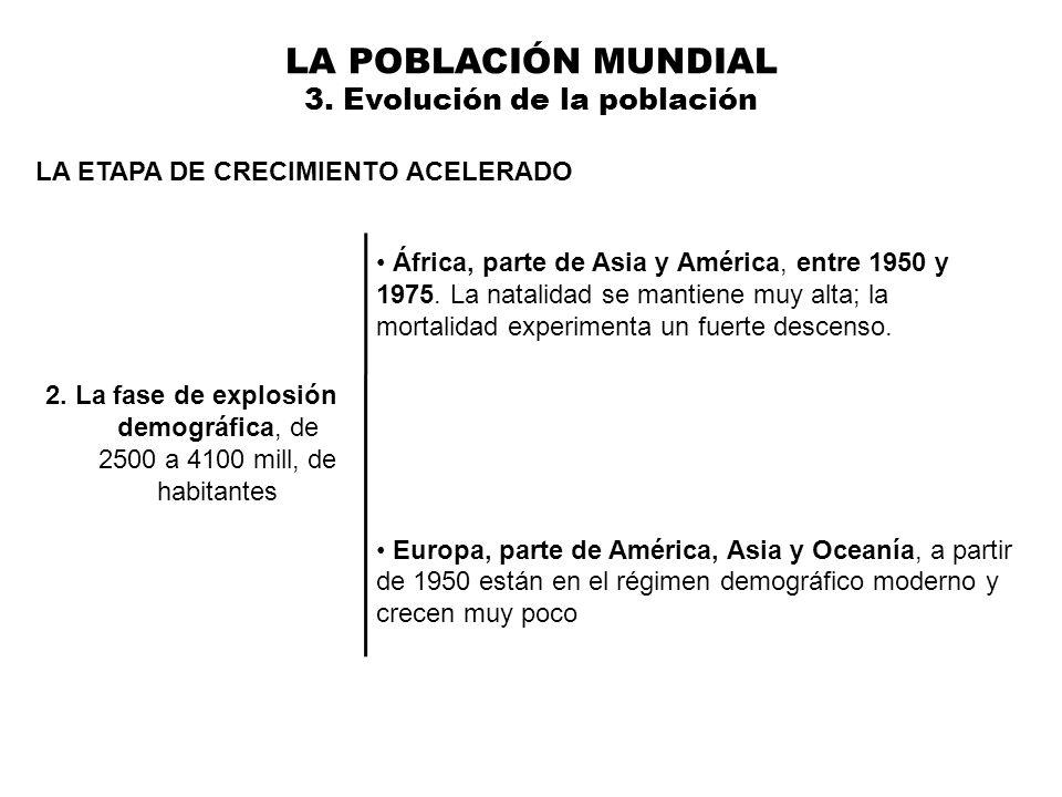 LA POBLACIÓN MUNDIAL 3. Evolución de la población LA ETAPA DE CRECIMIENTO ACELERADO 2. La fase de explosión demográfica, de 2500 a 4100 mill, de habit