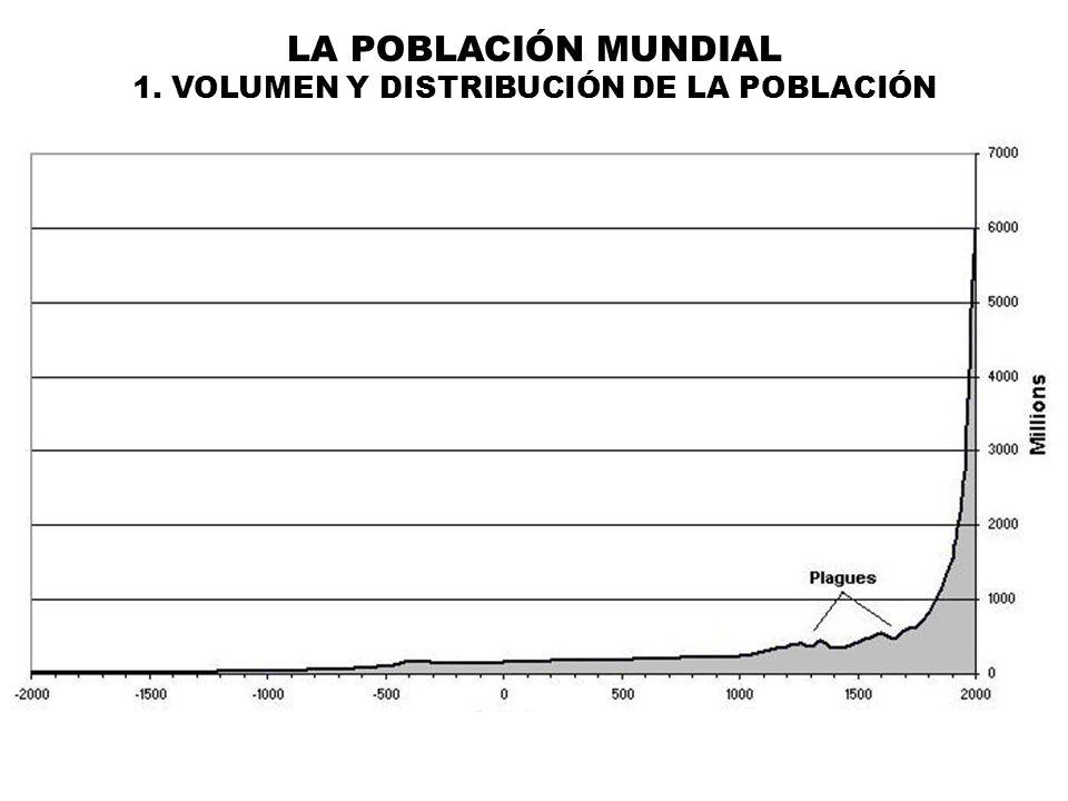 LA POBLACIÓN MUNDIAL 2.
