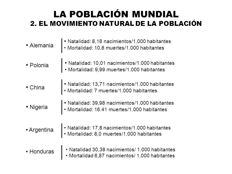 LA POBLACIÓN MUNDIAL 3.