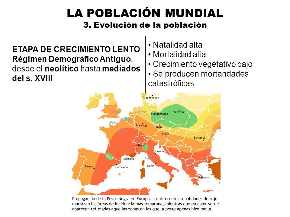 LA POBLACIÓN MUNDIAL 3. Evolución de la población ETAPA DE CRECIMIENTO LENTO: Régimen Demográfico Antiguo, desde el neolítico hasta mediados del s. XV