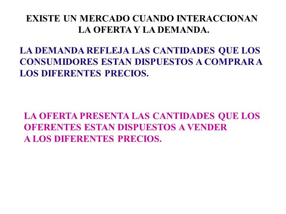 PRECIOPRECIO CANTIDAD 0 10 20 30 40 50 60 70 80 1020304050607080 CUANDO BAJA LA DEMANDA.