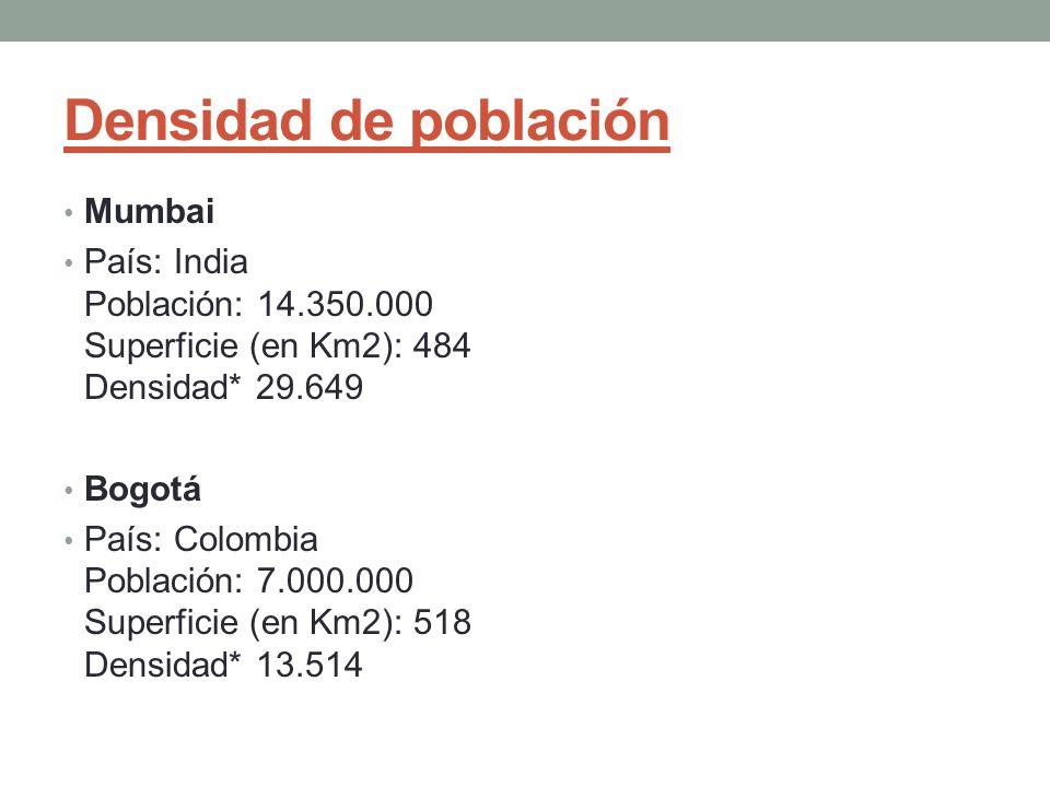 Densidad de población Mumbai País: India Población: 14.350.000 Superficie (en Km2): 484 Densidad* 29.649 Bogotá País: Colombia Población: 7.000.000 Su