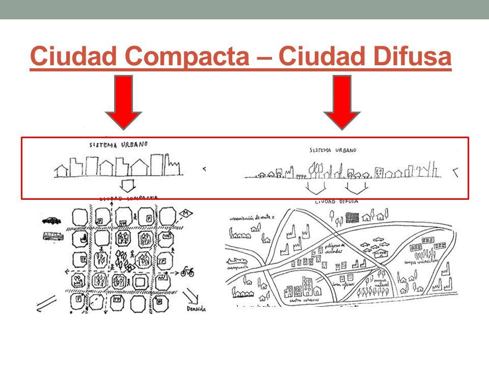 Ciudad Compacta – Ciudad Difusa
