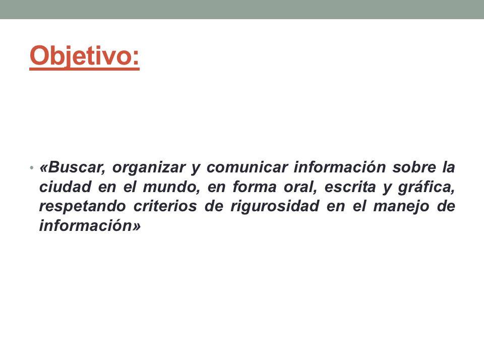 Objetivo: «Buscar, organizar y comunicar información sobre la ciudad en el mundo, en forma oral, escrita y gráfica, respetando criterios de rigurosida