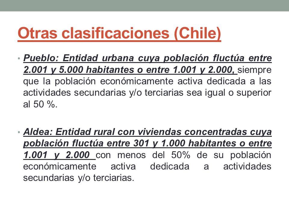Otras clasificaciones (Chile) Pueblo: Entidad urbana cuya población fluctúa entre 2.001 y 5.000 habitantes o entre 1.001 y 2.000, siempre que la pobla