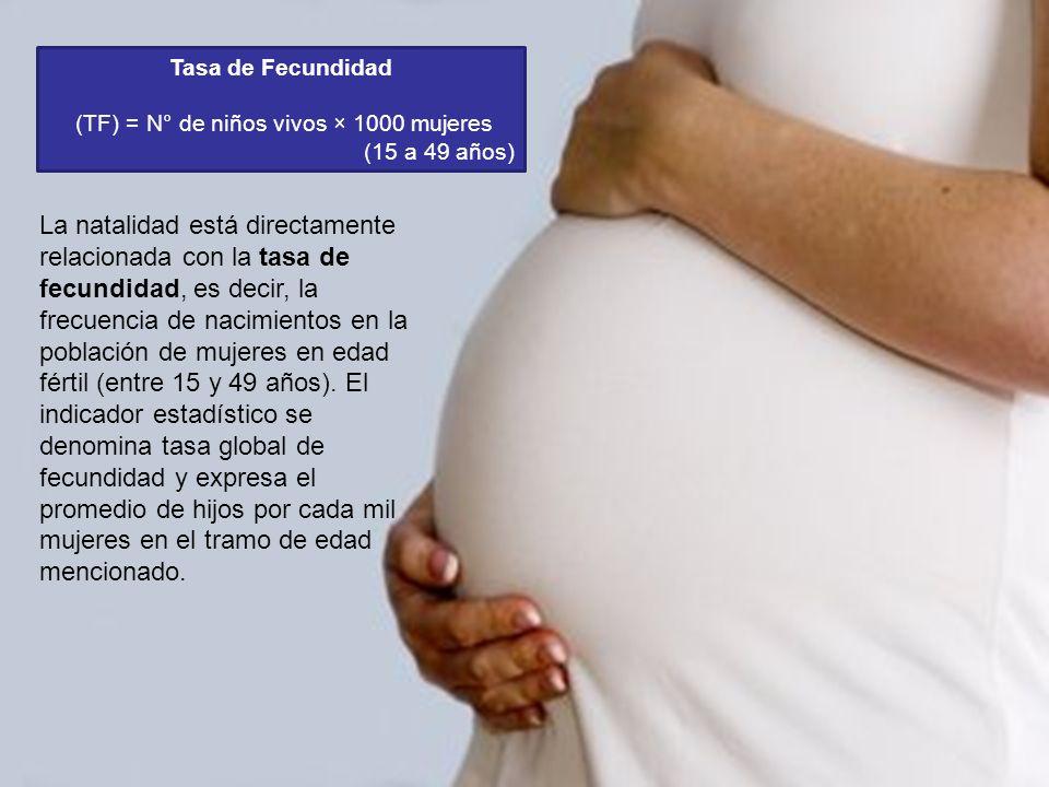 Tasa de Fecundidad (TF) = N° de niños vivos × 1000 mujeres (15 a 49 años) La natalidad está directamente relacionada con la tasa de fecundidad, es dec