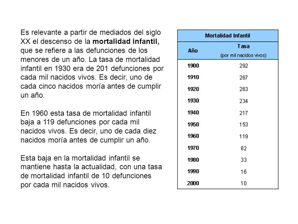 Es relevante a partir de mediados del siglo XX el descenso de la mortalidad infantil, que se refiere a las defunciones de los menores de un año. La ta