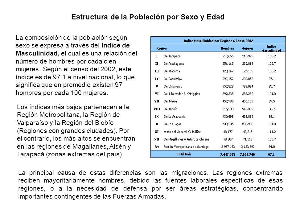 Estructura de la Población por Sexo y Edad La principal causa de estas diferencias son las migraciones. Las regiones extremas reciben mayoritariamente