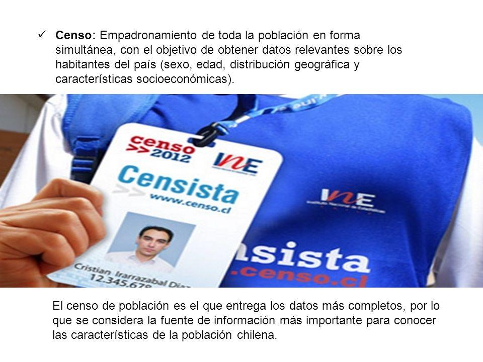 Censo: Empadronamiento de toda la población en forma simultánea, con el objetivo de obtener datos relevantes sobre los habitantes del país (sexo, edad