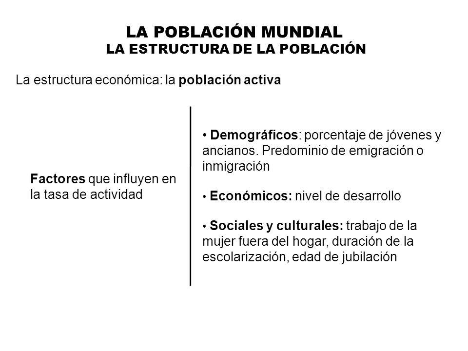 LA POBLACIÓN MUNDIAL LA ESTRUCTURA DE LA POBLACIÓN La estructura económica: la población activa Factores que influyen en la tasa de actividad Demográf