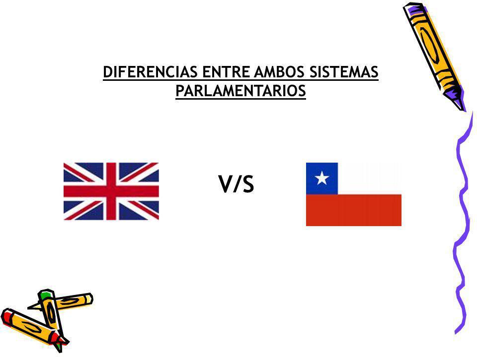 DIFERENCIAS ENTRE AMBOS SISTEMAS PARLAMENTARIOS V/S