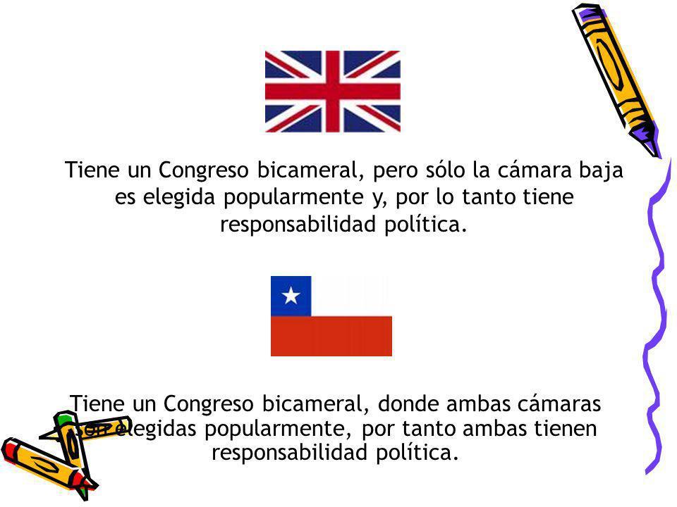 Tiene un Congreso bicameral, donde ambas cámaras son elegidas popularmente, por tanto ambas tienen responsabilidad política.