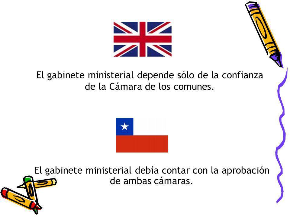 El gabinete ministerial debía contar con la aprobación de ambas cámaras. El gabinete ministerial depende sólo de la confianza de la Cámara de los comu