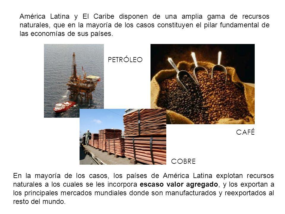 PETRÓLEO CAFÉ COBRE En la mayoría de los casos, los países de América Latina explotan recursos naturales a los cuales se les incorpora escaso valor ag
