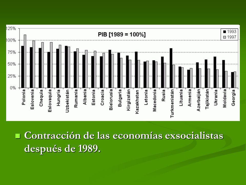 Contracción de las economías exsocialistas después de 1989. Contracción de las economías exsocialistas después de 1989.