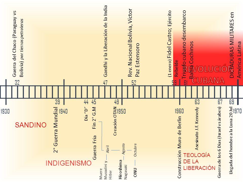 Guerra del Chaco (Paraguay vs Bolivia) por tierras petroleras 2° Guerra Mundial Día D Gandhi y la Liberación de la India 193019401950 19601970 32 3944 47 49 525961 63676945 Fin 2° G.M Guerra Fría Creación OTAN Hiroshima Nagasaki Muere Mussolini y Hitler ONU Abril AgostoOctubre Rev.