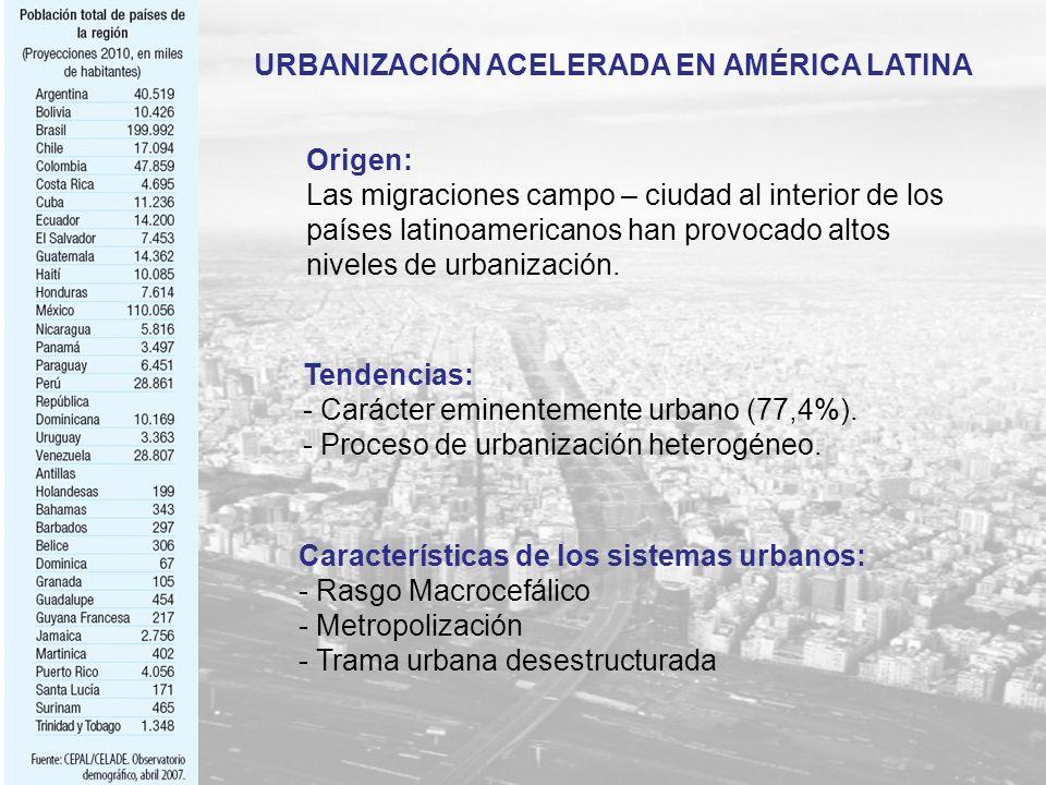 URBANIZACIÓN ACELERADA EN AMÉRICA LATINA Origen: Las migraciones campo – ciudad al interior de los países latinoamericanos han provocado altos niveles