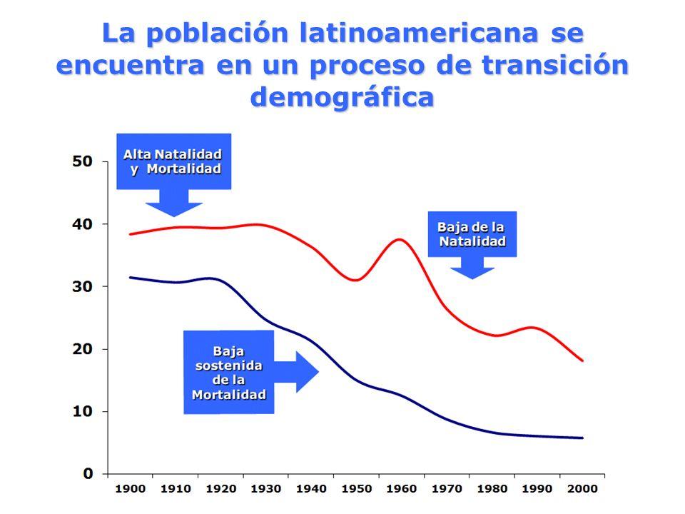 La transición demográfica es el proceso de cambio en que se pasa de altas a bajas tasas de natalidad y mortalidad.