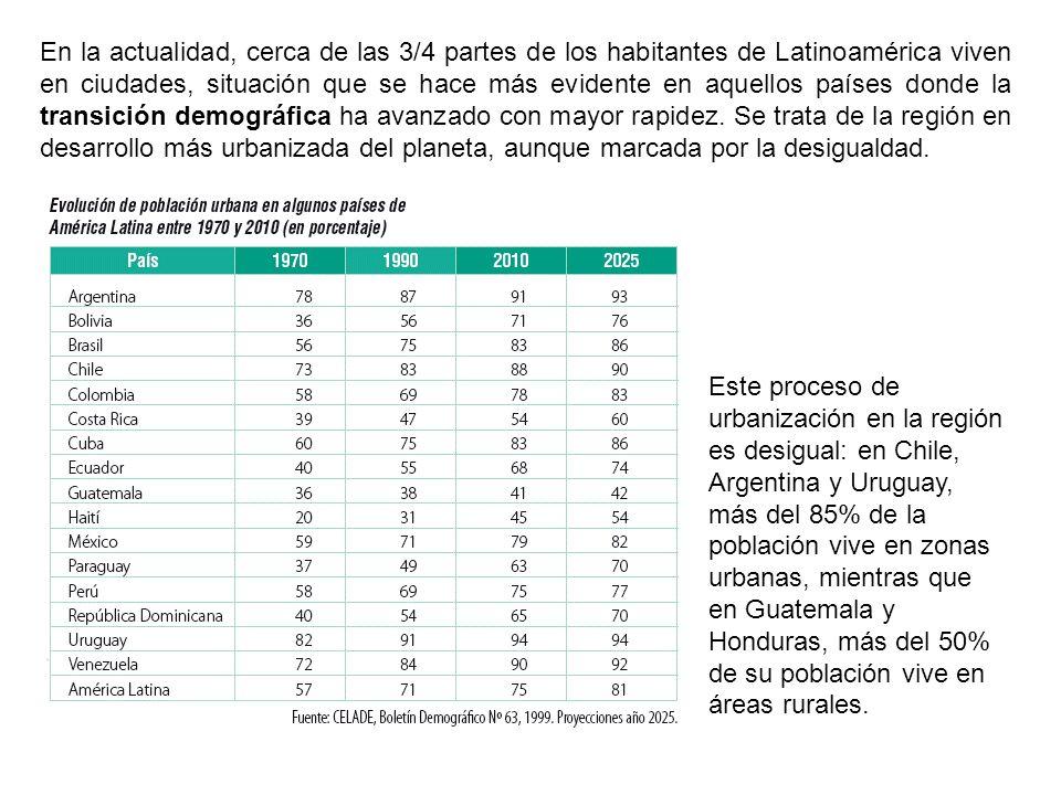 En la actualidad, cerca de las 3/4 partes de los habitantes de Latinoamérica viven en ciudades, situación que se hace más evidente en aquellos países