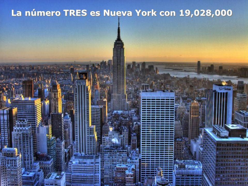 La número TRES es Nueva York con 19,028,000