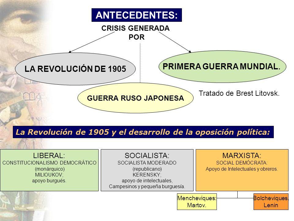 LA REVOLUCIÓN DE 1905 PRIMERA GUERRA MUNDIAL. GUERRA RUSO JAPONESA ANTECEDENTES: Tratado de Brest Litovsk. CRISIS GENERADA POR La Revolución de 1905 y