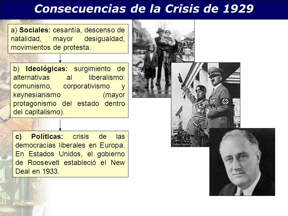 Consecuencias de la Crisis de 1929 c) Políticas: crisis de las democracias liberales en Europa. En Estados Unidos, el gobierno de Roosevelt estableció