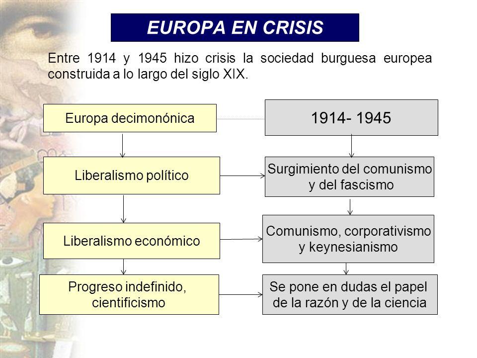 EUROPA EN CRISIS Entre 1914 y 1945 hizo crisis la sociedad burguesa europea construida a lo largo del siglo XIX. Europa decimonónica 1914- 1945 Libera