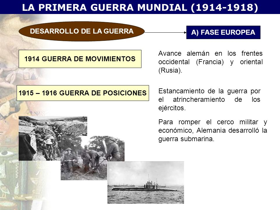 LA PRIMERA GUERRA MUNDIAL (1914-1918) DESARROLLO DE LA GUERRA 1914 GUERRA DE MOVIMIENTOS 1915 – 1916 GUERRA DE POSICIONES Avance alemán en los frentes