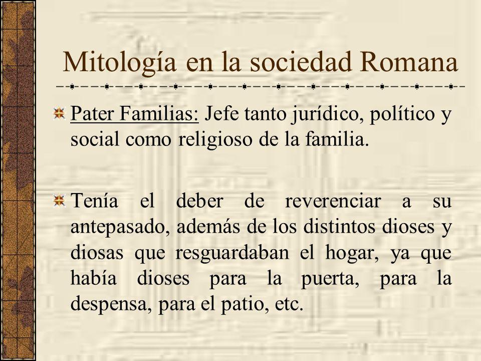 Pater Familias: Jefe tanto jurídico, político y social como religioso de la familia. Tenía el deber de reverenciar a su antepasado, además de los dist