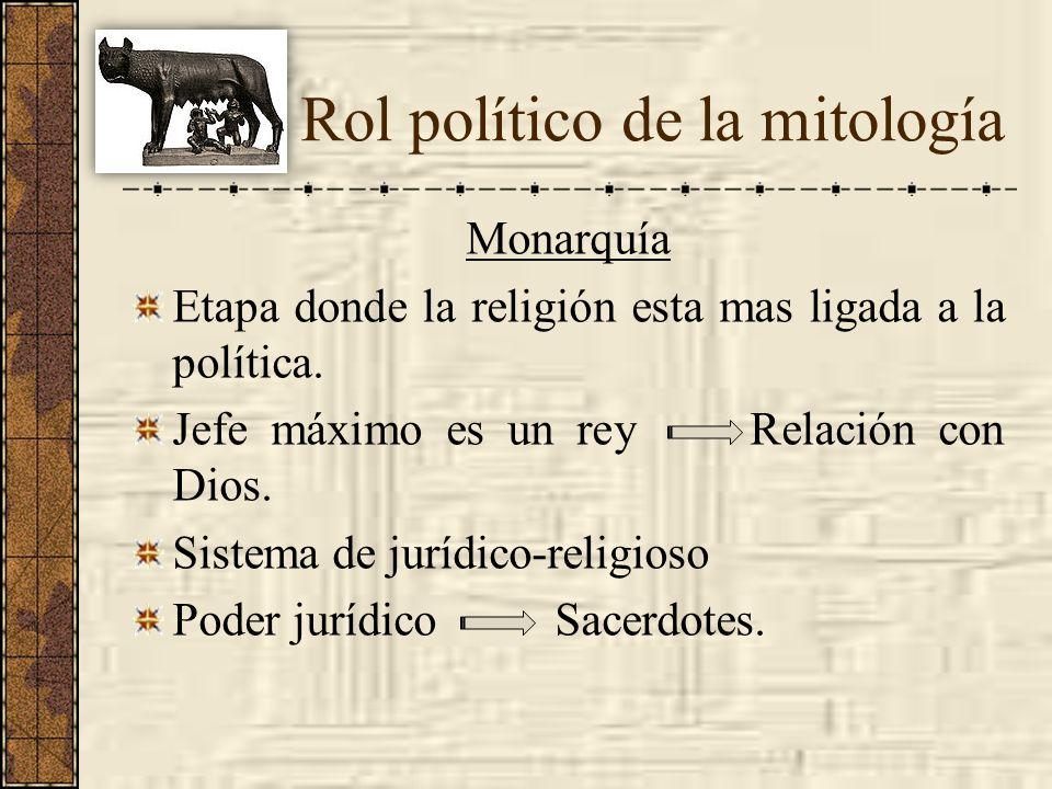 Rol político de la mitología Monarquía Etapa donde la religión esta mas ligada a la política. Jefe máximo es un rey Relación con Dios. Sistema de jurí